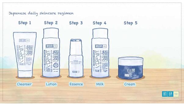 Các bước chăm sóc da kiểu Nhật hầu như chỉ tối đa 5 bước
